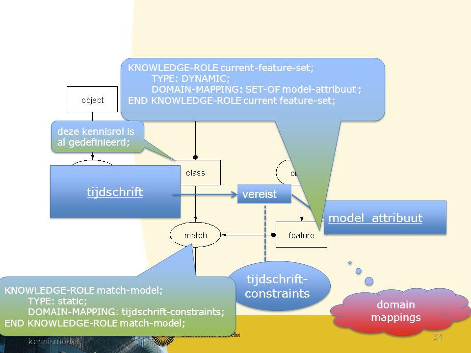 Constructie van het kennismodel 34 domain mappings tijdschrift vereist tijdschrift- constraints model_attribuut KNOWLEDGE-ROLE current-feature-set; TY