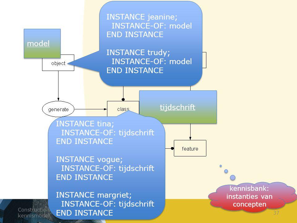 Constructie van het kennismodel 37 tijdschrift kennisbank: instanties van concepten INSTANCE jeanine; INSTANCE-OF: model END INSTANCE INSTANCE trudy;