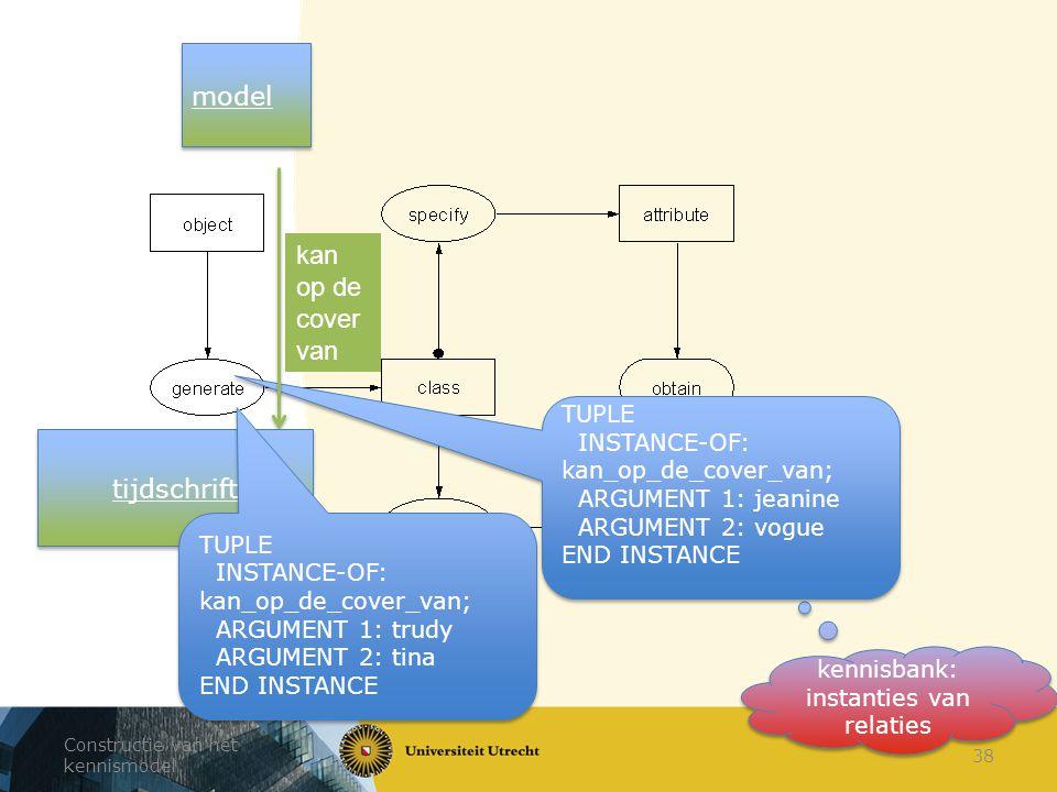 Constructie van het kennismodel 38 kennisbank: instanties van relaties TUPLE INSTANCE-OF: kan_op_de_cover_van; ARGUMENT 1: jeanine ARGUMENT 2: vogue E