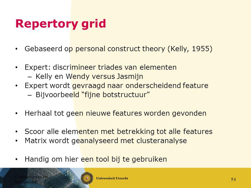 Constructie van het kennismodel 54 Repertory grid Gebaseerd op personal construct theory (Kelly, 1955) Expert: discrimineer triades van elementen – Ke