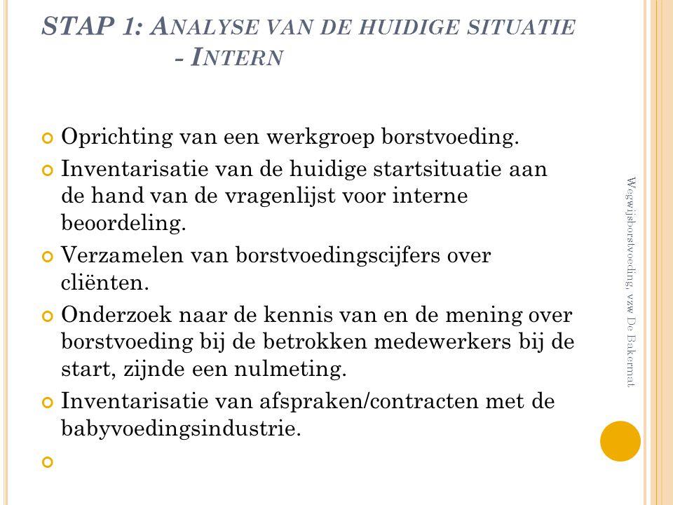 STAP 1: A NALYSE VAN DE HUIDIGE SITUATIE - I NTERN Oprichting van een werkgroep borstvoeding. Inventarisatie van de huidige startsituatie aan de hand