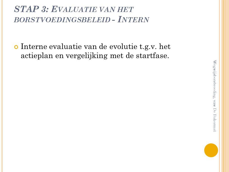 STAP 3: E VALUATIE VAN HET BORSTVOEDINGSBELEID - I NTERN Interne evaluatie van de evolutie t.g.v. het actieplan en vergelijking met de startfase. Wegw