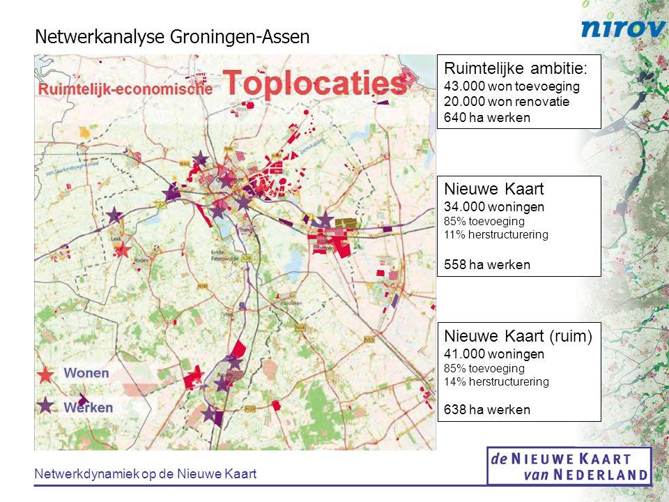 Netwerkdynamiek op de Nieuwe Kaart Nieuwe Kaart 34.000 woningen 85% toevoeging 11% herstructurering 558 ha werken Nieuwe Kaart (ruim) 41.000 woningen 85% toevoeging 14% herstructurering 638 ha werken Ruimtelijke ambitie: 43.000 won toevoeging 20.000 won renovatie 640 ha werken Netwerkanalyse Groningen-Assen