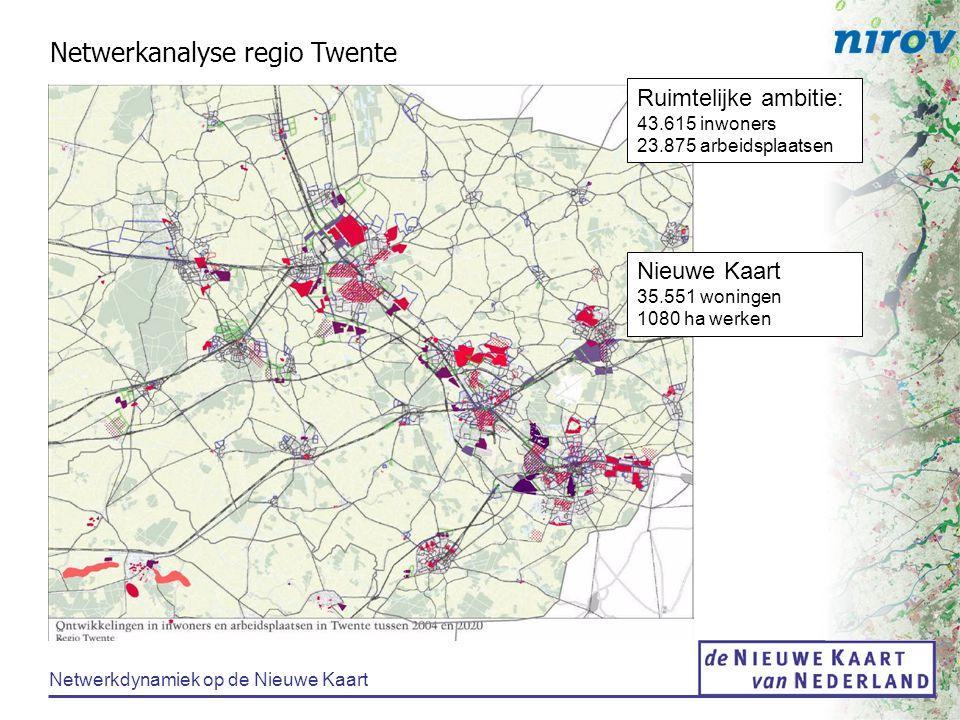 Netwerkdynamiek op de Nieuwe Kaart Ruimtelijke ambitie: 43.615 inwoners 23.875 arbeidsplaatsen Netwerkanalyse regio Twente Nieuwe Kaart 35.551 woningen 1080 ha werken Nieuwe Kaart (geen visies) 24.225 woningen 374 ha werken