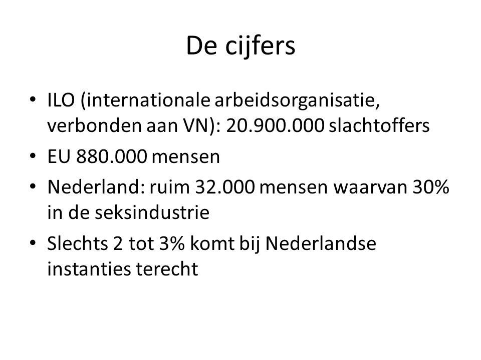 De cijfers ILO (internationale arbeidsorganisatie, verbonden aan VN): 20.900.000 slachtoffers EU 880.000 mensen Nederland: ruim 32.000 mensen waarvan