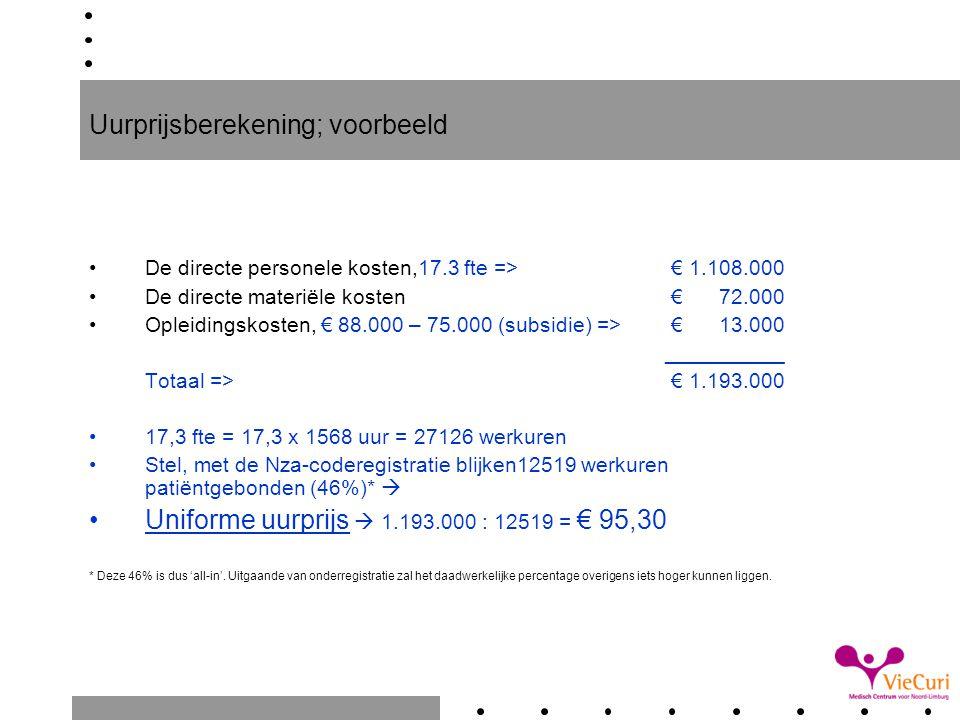 Uurprijsberekening; voorbeeld De directe personele kosten,17.3 fte => € 1.108.000 De directe materiële kosten € 72.000 Opleidingskosten, € 88.000 – 75.000 (subsidie) => € 13.000 __________ Totaal => € 1.193.000 17,3 fte = 17,3 x 1568 uur = 27126 werkuren Stel, met de Nza-coderegistratie blijken12519 werkuren patiëntgebonden (46%)*  Uniforme uurprijs  1.193.000 : 12519 = € 95,30 * Deze 46% is dus 'all-in'.