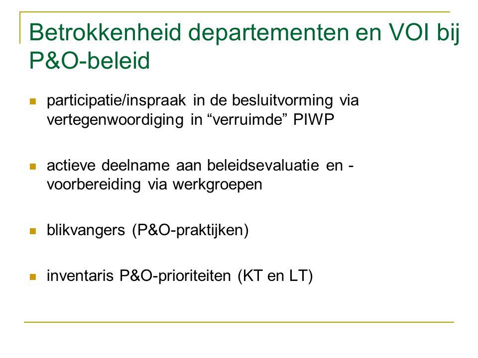 Betrokkenheid departementen en VOI bij P&O-beleid participatie/inspraak in de besluitvorming via vertegenwoordiging in verruimde PIWP actieve deelname aan beleidsevaluatie en - voorbereiding via werkgroepen blikvangers (P&O-praktijken) inventaris P&O-prioriteiten (KT en LT)