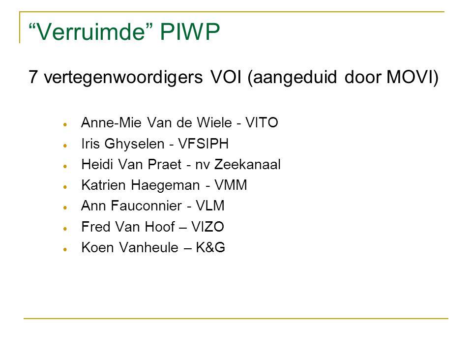 Verruimde PIWP 7 vertegenwoordigers VOI (aangeduid door MOVI)  Anne-Mie Van de Wiele - VITO  Iris Ghyselen - VFSIPH  Heidi Van Praet - nv Zeekanaal  Katrien Haegeman - VMM  Ann Fauconnier - VLM  Fred Van Hoof – VIZO  Koen Vanheule – K&G
