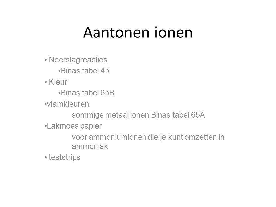 Neerslagreacties Binas tabel 45 Kleur Binas tabel 65B vlamkleuren sommige metaal ionen Binas tabel 65A Lakmoes papier voor ammoniumionen die je kunt o