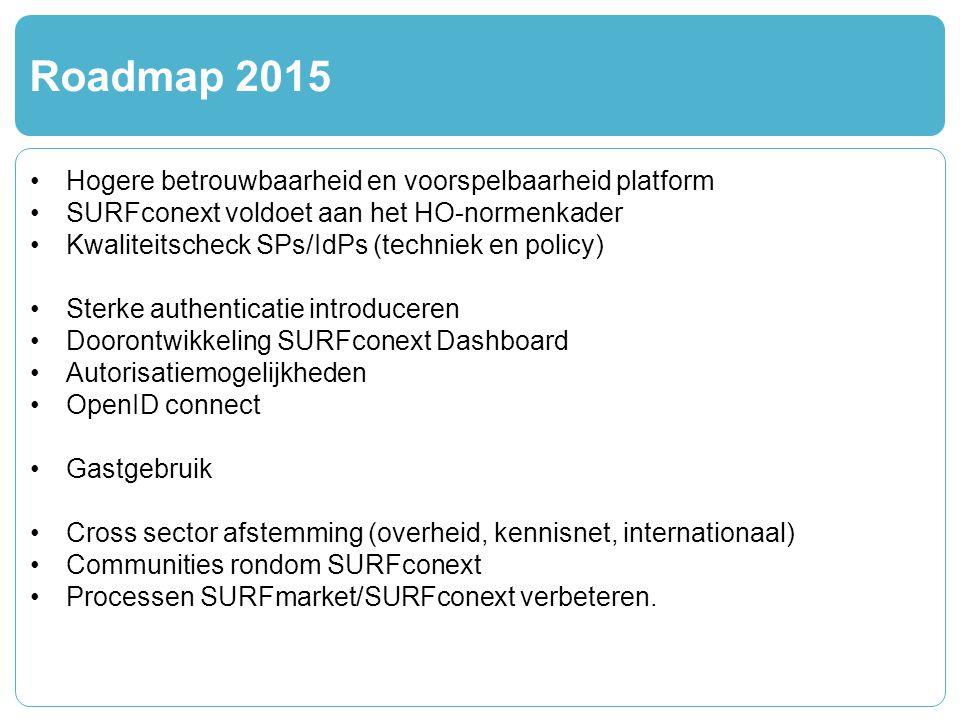 Roadmap 2015 Hogere betrouwbaarheid en voorspelbaarheid platform SURFconext voldoet aan het HO-normenkader Kwaliteitscheck SPs/IdPs (techniek en polic