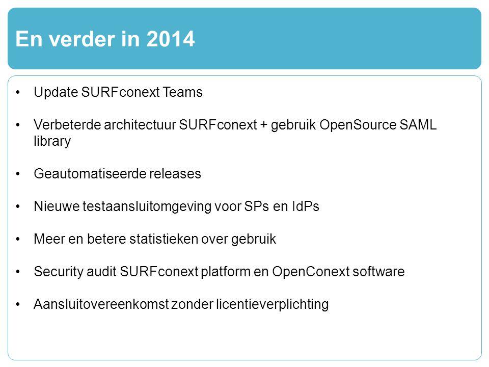 En verder in 2014 Update SURFconext Teams Verbeterde architectuur SURFconext + gebruik OpenSource SAML library Geautomatiseerde releases Nieuwe testaa