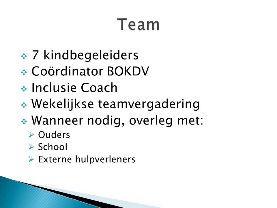  7 kindbegeleiders  Coördinator BOKDV  Inclusie Coach  Wekelijkse teamvergadering  Wanneer nodig, overleg met:  Ouders  School  Externe hulpverleners