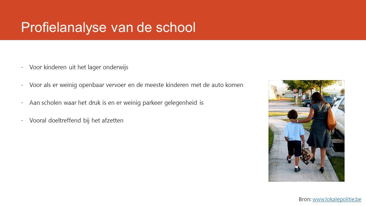 Profielanalyse van de school -Voor kinderen uit het lager onderwijs -Voor als er weinig openbaar vervoer en de meeste kinderen met de auto komen -Aan