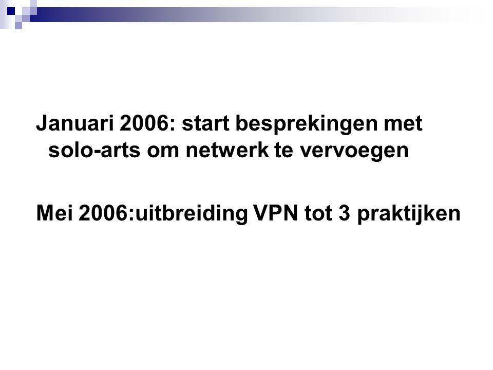 Januari 2006: start besprekingen met solo-arts om netwerk te vervoegen Mei 2006:uitbreiding VPN tot 3 praktijken