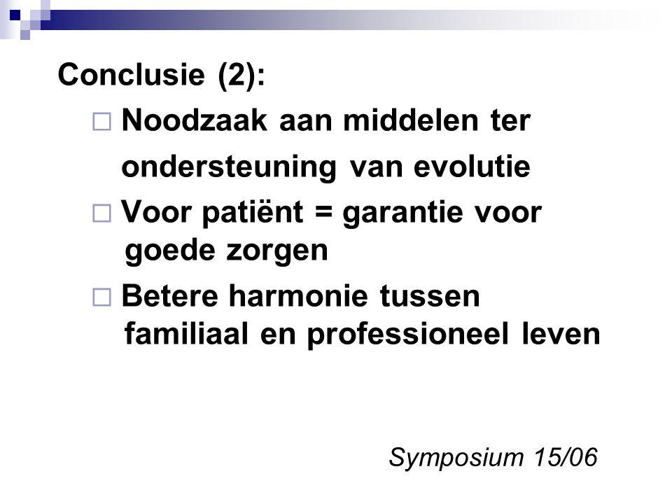 Conclusie (2):  Noodzaak aan middelen ter ondersteuning van evolutie  Voor patiënt = garantie voor goede zorgen  Betere harmonie tussen familiaal en professioneel leven Symposium 15/06