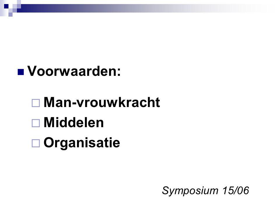 Voorwaarden:  Man-vrouwkracht  Middelen  Organisatie Symposium 15/06