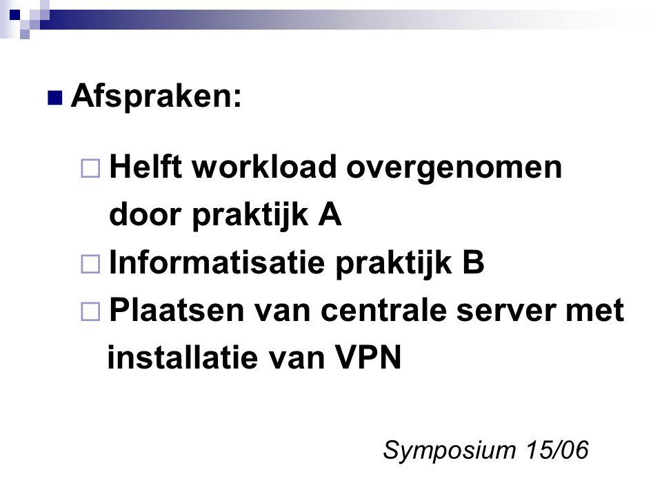Afspraken:  Helft workload overgenomen door praktijk A  Informatisatie praktijk B  Plaatsen van centrale server met installatie van VPN Symposium 15/06