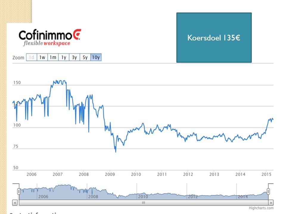 15/04/2015 26 Koersdoel 135€