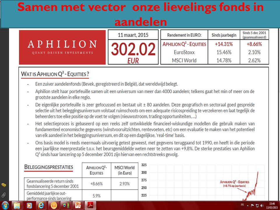 15/04/201537 Samen met vector onze lievelings fonds in aandelen