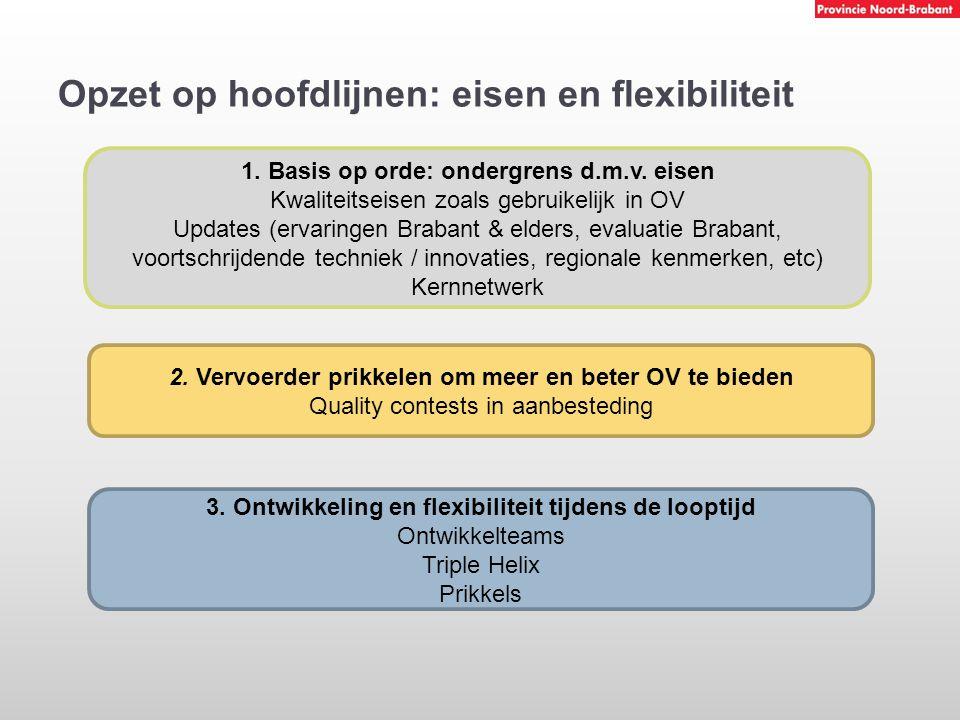 Opzet op hoofdlijnen: eisen en flexibiliteit 1. Basis op orde: ondergrens d.m.v. eisen Kwaliteitseisen zoals gebruikelijk in OV Updates (ervaringen Br