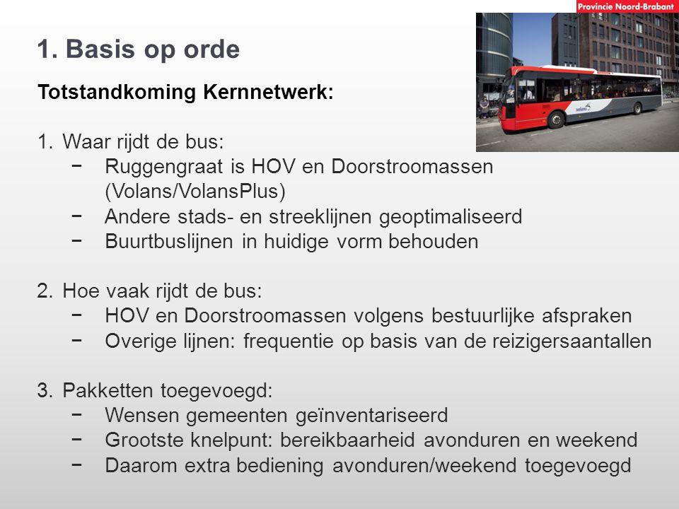 1. Basis op orde Totstandkoming Kernnetwerk: 1.Waar rijdt de bus: −Ruggengraat is HOV en Doorstroomassen (Volans/VolansPlus) −Andere stads- en streekl