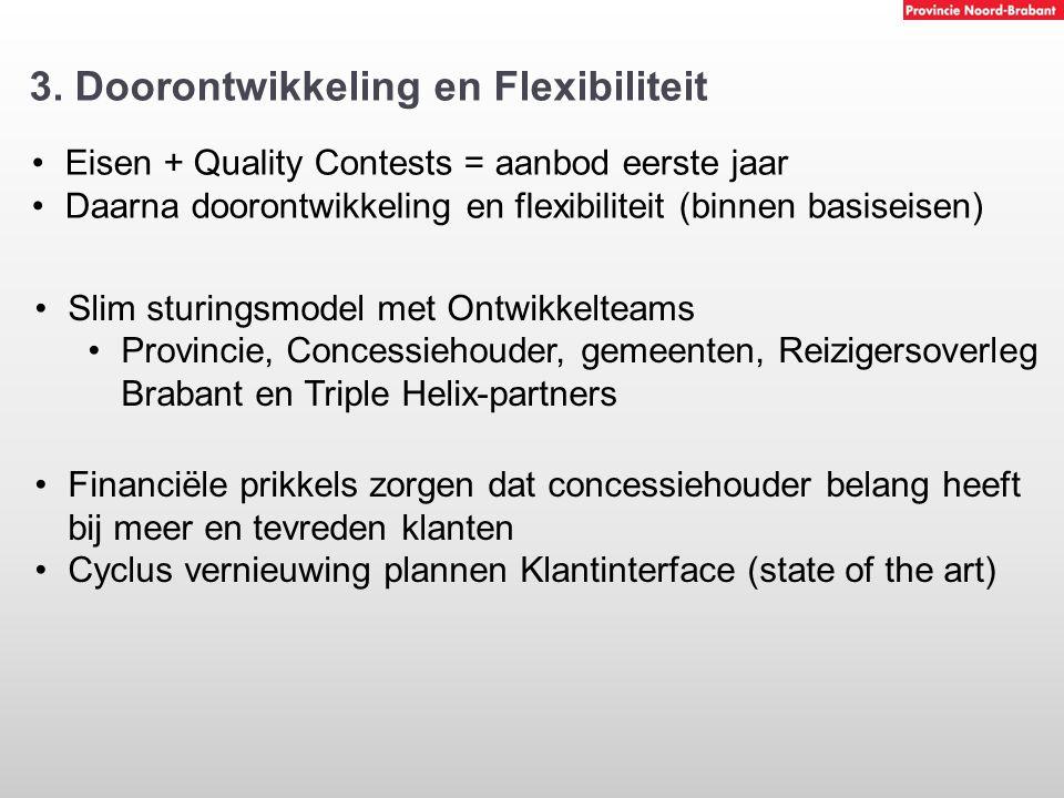 3. Doorontwikkeling en Flexibiliteit Eisen + Quality Contests = aanbod eerste jaar Daarna doorontwikkeling en flexibiliteit (binnen basiseisen) Slim s