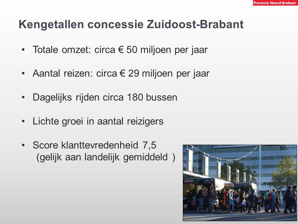 Kengetallen concessie Zuidoost-Brabant Totale omzet: circa € 50 miljoen per jaar Aantal reizen: circa € 29 miljoen per jaar Dagelijks rijden circa 180