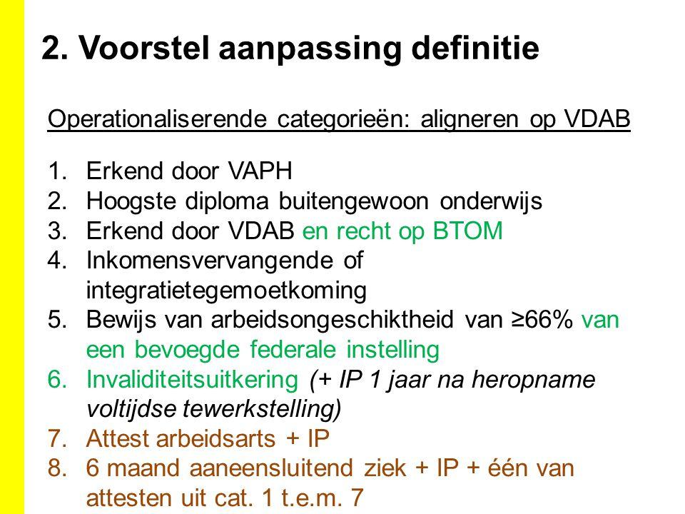 2. Voorstel aanpassing definitie Operationaliserende categorieën: aligneren op VDAB 1.Erkend door VAPH 2.Hoogste diploma buitengewoon onderwijs 3.Erke