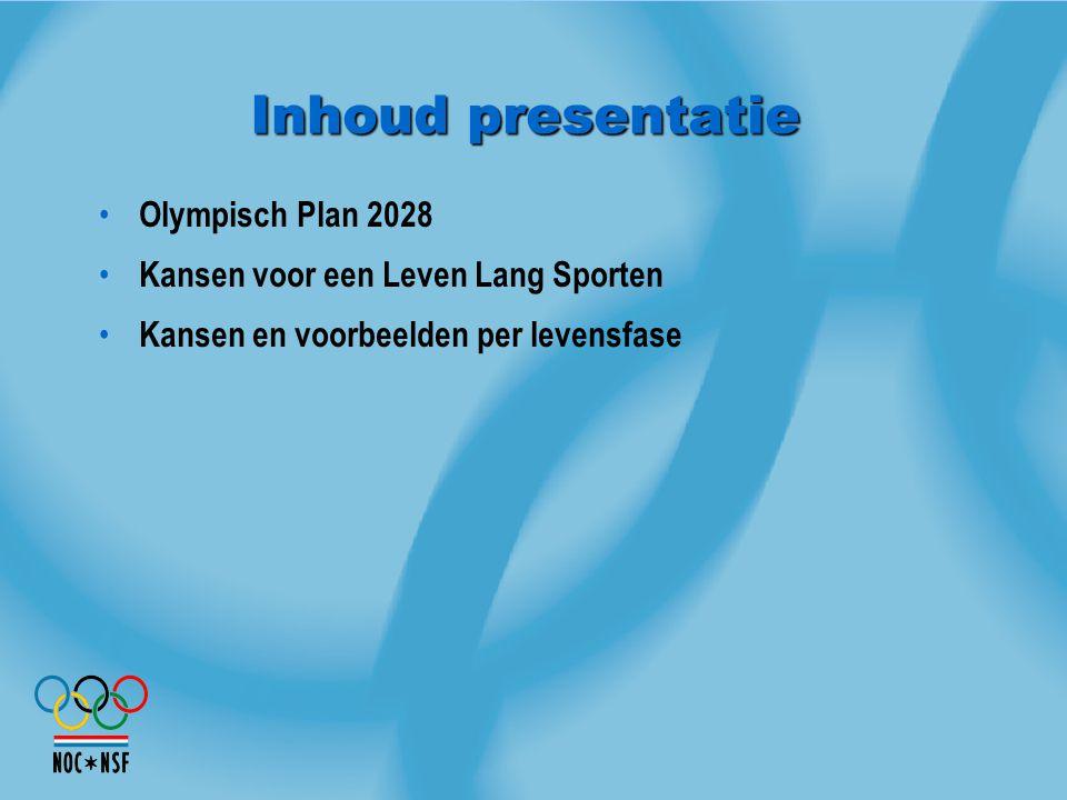 Inhoud presentatie Olympisch Plan 2028 Kansen voor een Leven Lang Sporten Kansen en voorbeelden per levensfase