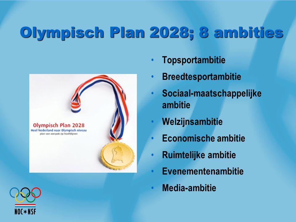 Olympisch Plan 2028; 8 ambities Topsportambitie Breedtesportambitie Sociaal-maatschappelijke ambitie Welzijnsambitie Economische ambitie Ruimtelijke ambitie Evenementenambitie Media-ambitie