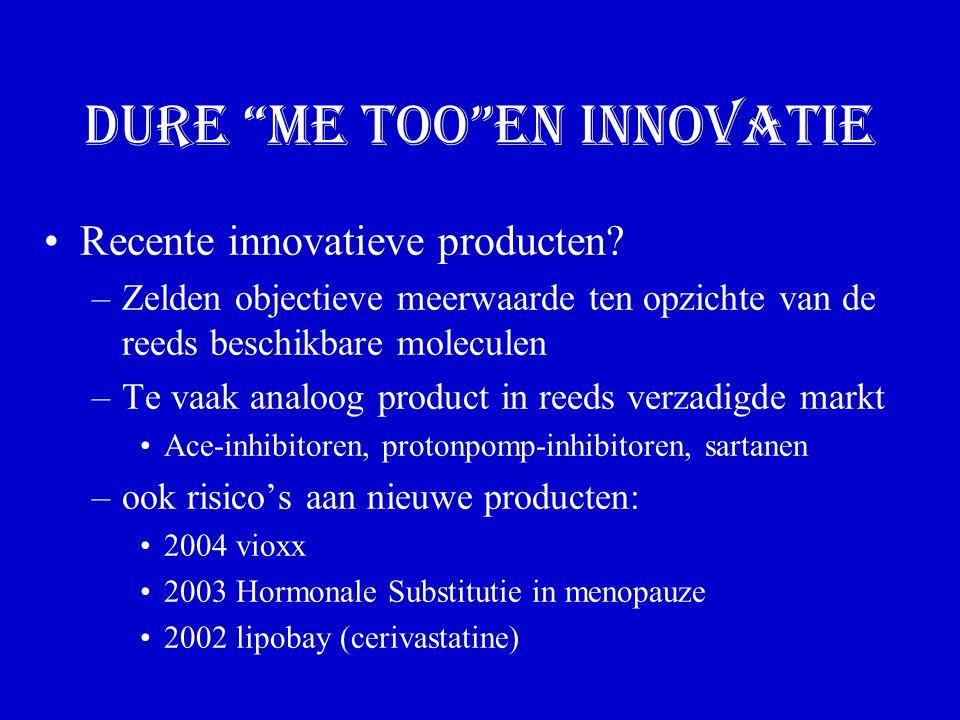 Dure me too en innovatie Recente innovatieve producten.