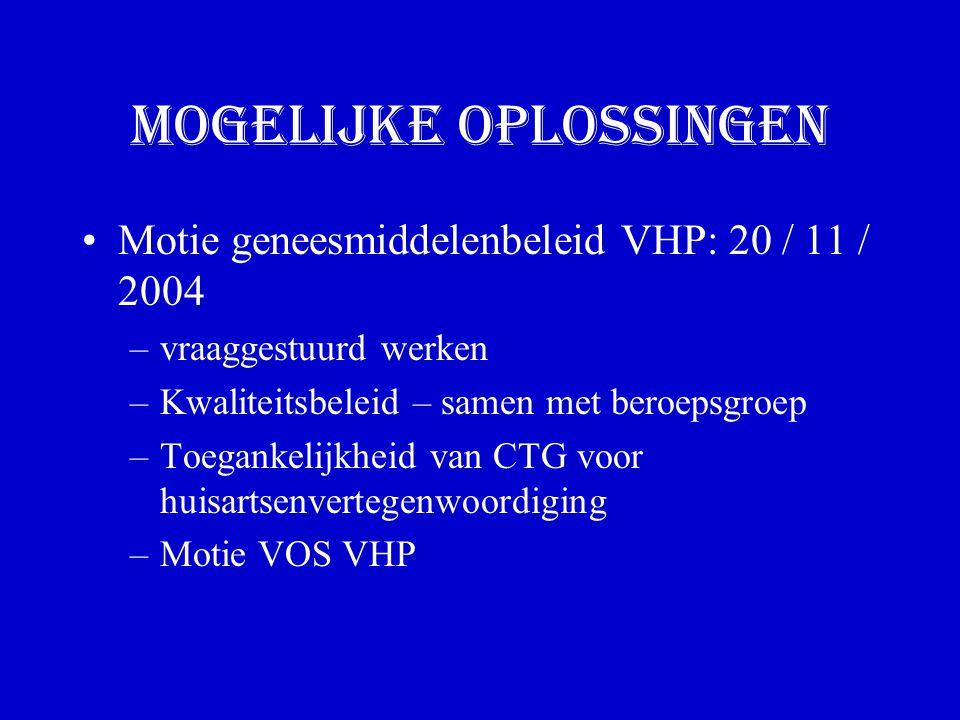 Mogelijke oplossingen Motie geneesmiddelenbeleid VHP: 20 / 11 / 2004 –vraaggestuurd werken –Kwaliteitsbeleid – samen met beroepsgroep –Toegankelijkheid van CTG voor huisartsenvertegenwoordiging –Motie VOS VHP