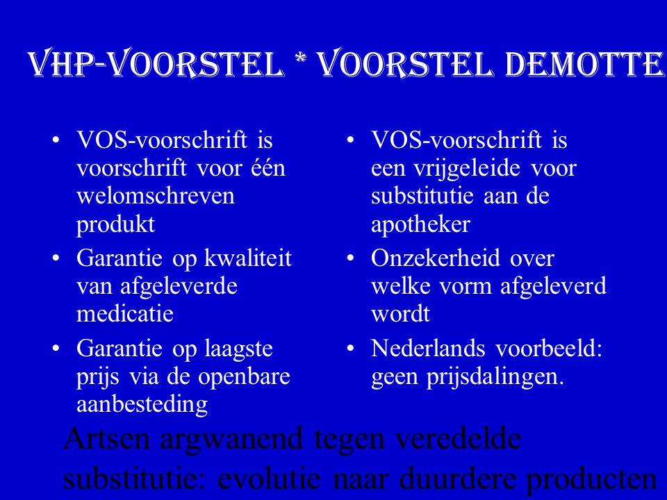 VHP-Voorstel * Voorstel DeMotte VOS-voorschrift is voorschrift voor één welomschreven produkt Garantie op kwaliteit van afgeleverde medicatie Garantie op laagste prijs via de openbare aanbesteding VOS-voorschrift is een vrijgeleide voor substitutie aan de apotheker Onzekerheid over welke vorm afgeleverd wordt Nederlands voorbeeld: geen prijsdalingen.