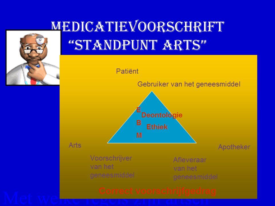 Medicatievoorschrift standpunt arts Met welke regels zijn artsen vertrouwd