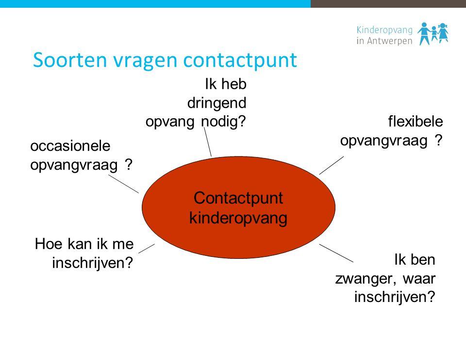 Soorten vragen contactpunt Contactpunt kinderopvang flexibele opvangvraag .