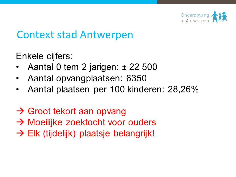 Context stad Antwerpen Enkele cijfers: Aantal 0 tem 2 jarigen: ± 22 500 Aantal opvangplaatsen: 6350 Aantal plaatsen per 100 kinderen: 28,26%  Groot tekort aan opvang  Moeilijke zoektocht voor ouders  Elk (tijdelijk) plaatsje belangrijk!