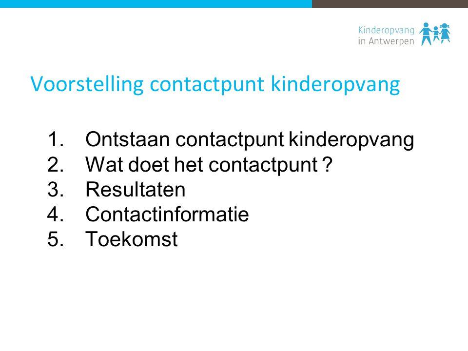 Voorstelling contactpunt kinderopvang 1.Ontstaan contactpunt kinderopvang 2.Wat doet het contactpunt .