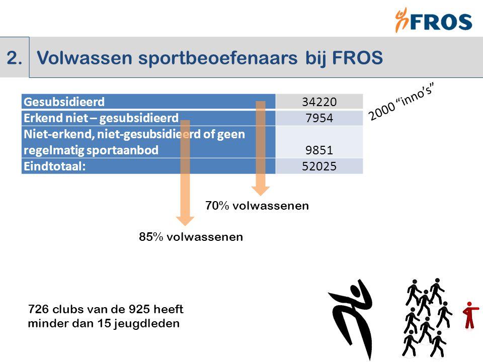 2. Volwassen sportbeoefenaars bij FROS Gesubsidieerd34220 Erkend niet – gesubsidieerd7954 Niet-erkend, niet-gesubsidieerd of geen regelmatig sportaanb