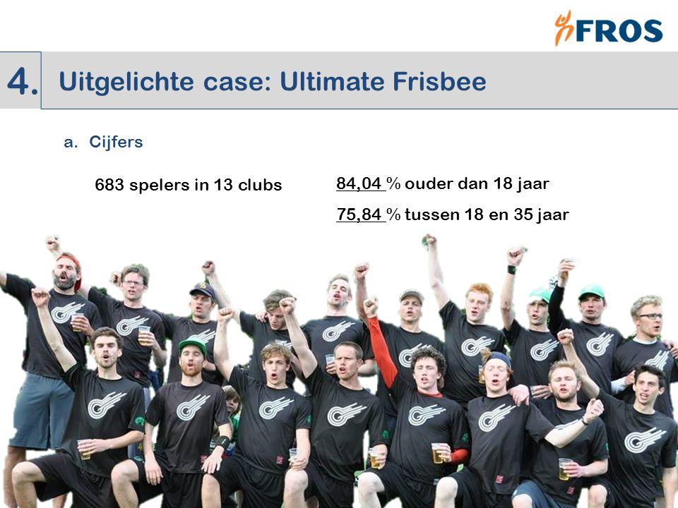 Uitgelichte case: Ultimate Frisbee 4.