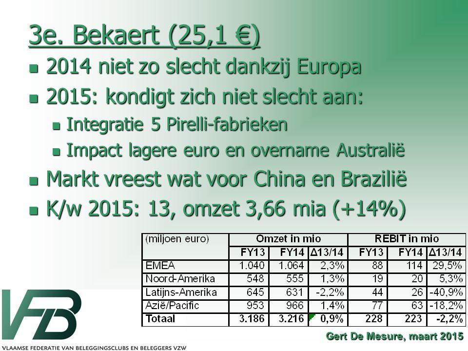 3e. Bekaert (25,1 €) 2014 niet zo slecht dankzij Europa 2014 niet zo slecht dankzij Europa 2015: kondigt zich niet slecht aan: 2015: kondigt zich niet