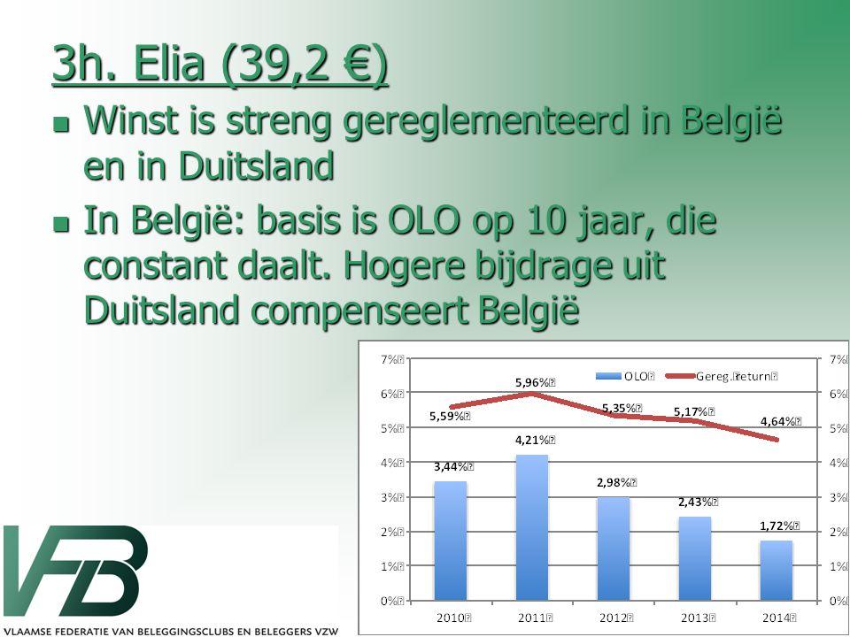 3h. Elia (39,2 €) Winst is streng gereglementeerd in België en in Duitsland Winst is streng gereglementeerd in België en in Duitsland In België: basis