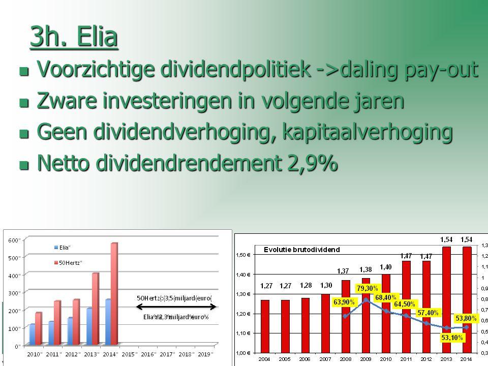 3h. Elia Voorzichtige dividendpolitiek ->daling pay-out Voorzichtige dividendpolitiek ->daling pay-out Zware investeringen in volgende jaren Zware inv