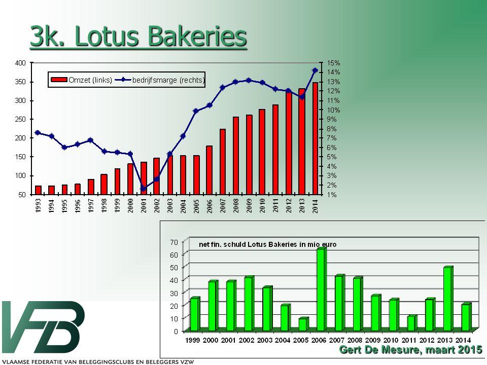 3k. Lotus Bakeries Gert De Mesure, maart 2015