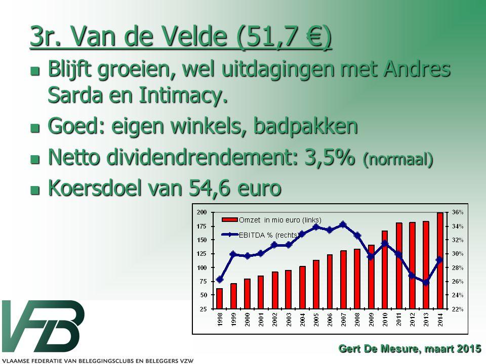 3r. Van de Velde (51,7 €) Blijft groeien, wel uitdagingen met Andres Sarda en Intimacy. Blijft groeien, wel uitdagingen met Andres Sarda en Intimacy.