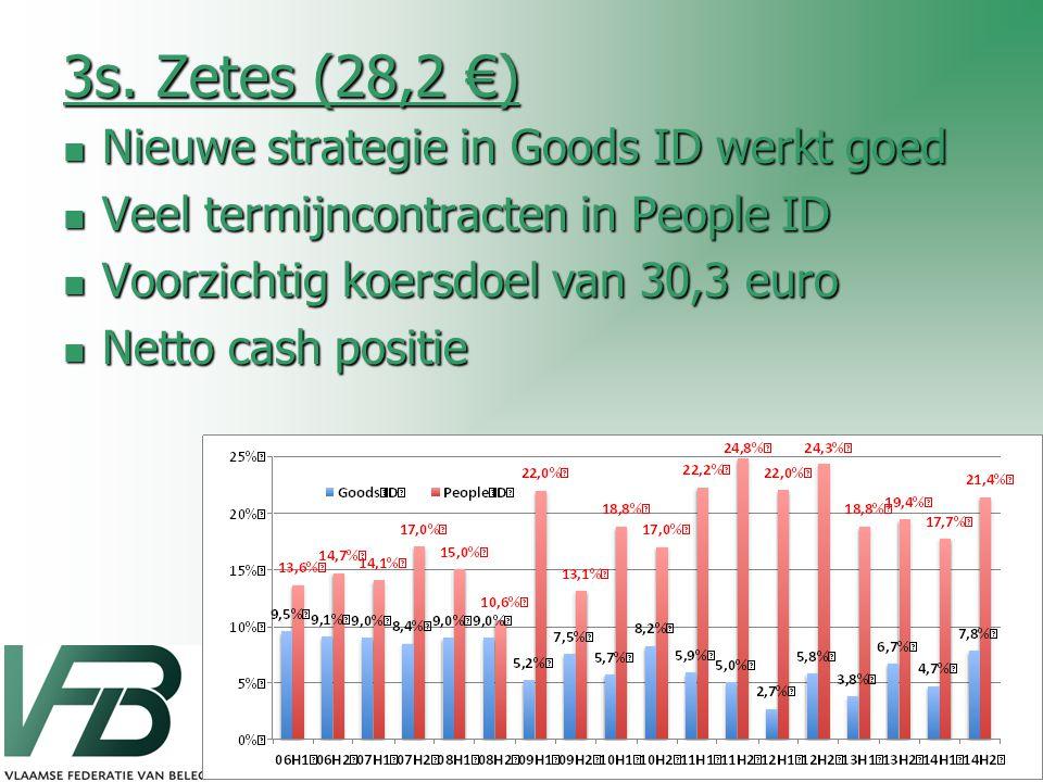 3s. Zetes (28,2 €) Nieuwe strategie in Goods ID werkt goed Nieuwe strategie in Goods ID werkt goed Veel termijncontracten in People ID Veel termijncon
