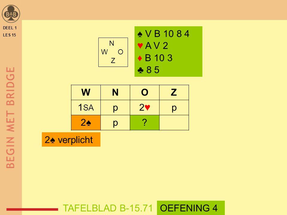 ♠ V B 10 8 4 ♥ A V 2 ♦ B 10 3 ♣ 8 5 N W O Z WNOZ 1 SA p2♥2♥p 2♠2♠p.