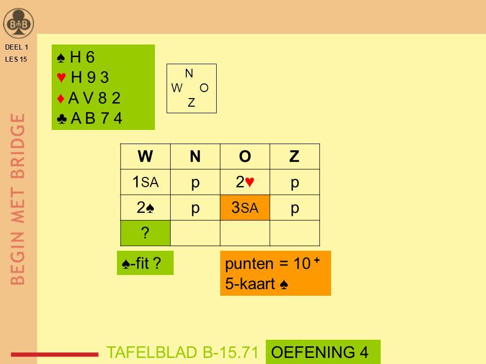 ♠ H 6 ♥ H 9 3 ♦ A V 8 2 ♣ A B 7 4 N W O Z WNOZ 1 SA p2♥2♥p 2♠2♠p3 SA p .