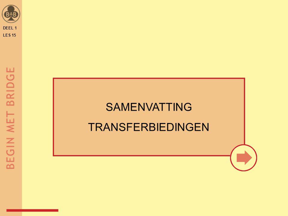 SAMENVATTING TRANSFERBIEDINGEN DEEL 1 LES 15