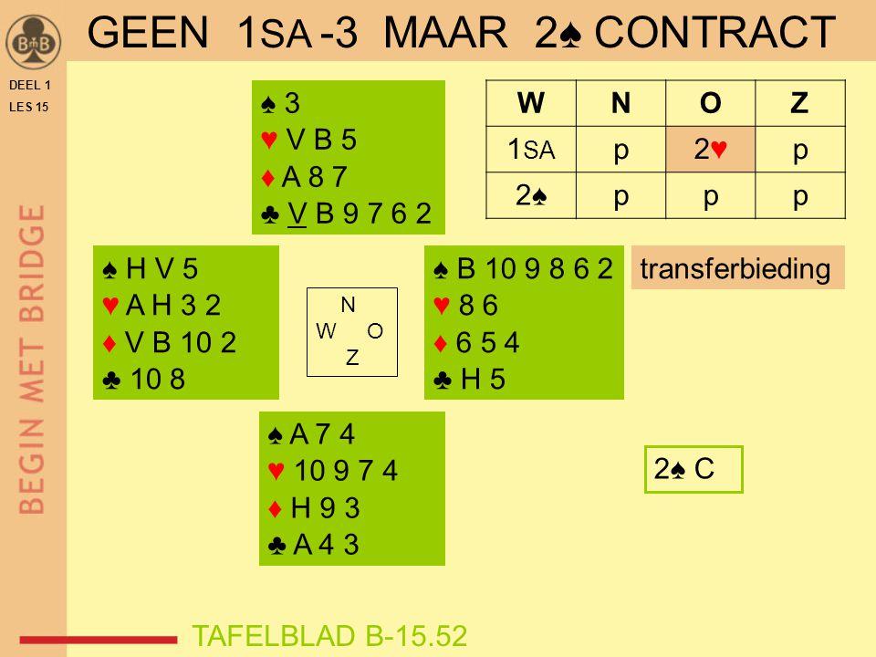♠ H V 5 ♥ A H 3 2 ♦ V B 10 2 ♣ 10 8 ♠ B 10 9 8 6 2 ♥ 8 6 ♦ 6 5 4 ♣ H 5 N W O Z WNOZ 1 SA p2♥2♥p 2♠ppp ♠ A 7 4 ♥ 10 9 7 4 ♦ H 9 3 ♣ A 4 3 ♠ 3 ♥ V B 5 ♦ A 8 7 ♣ V B 9 7 6 2 TAFELBLAD B-15.52 transferbieding 2♠ C GEEN 1 SA -3 MAAR 2♠ CONTRACT DEEL 1 LES 15