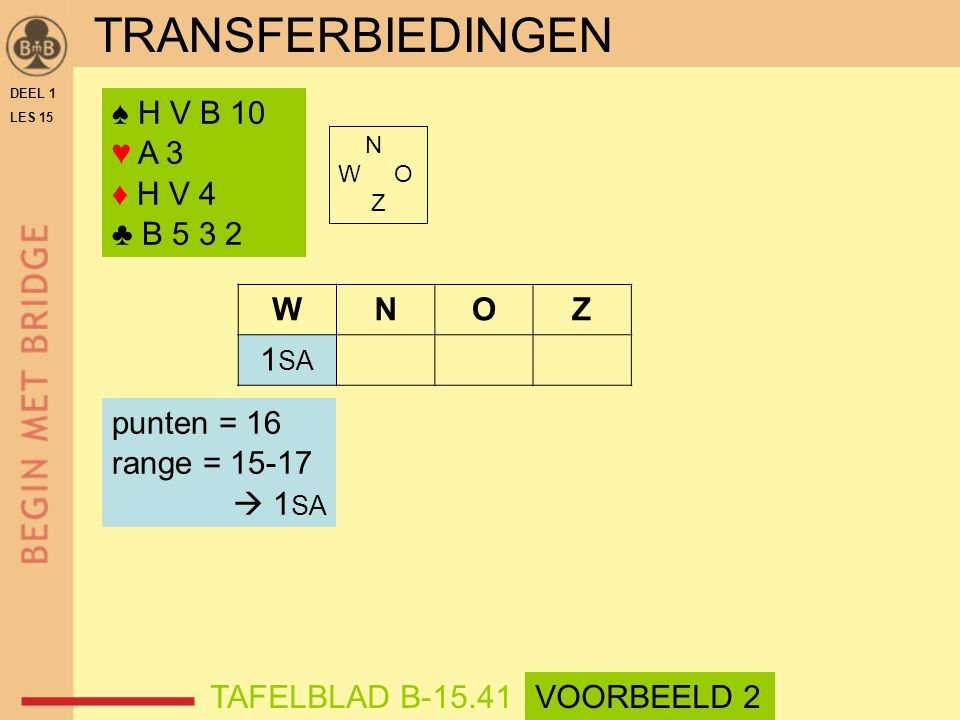 ♠ H V B 10 ♥ A 3 ♦ H V 4 ♣ B 5 3 2 N W O Z WNOZ 1 SA TAFELBLAD B-15.41 punten = 16 range = 15-17  1 SA DEEL 1 LES 15 TRANSFERBIEDINGEN VOORBEELD 2
